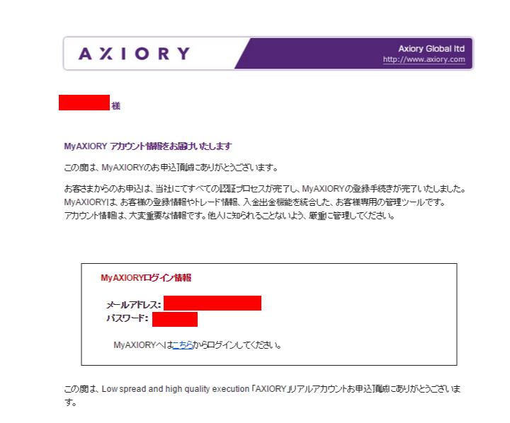 axiory-method9