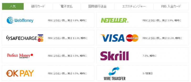 クレジットカード、海外銀行送金、nettelerなどには対応