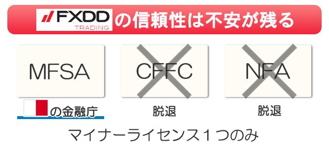 FXDDはマイナーなライセンス1つにしか登録していない