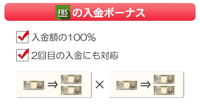 FBSの100%入金ボーナスは1回目・2回目の入金に対応