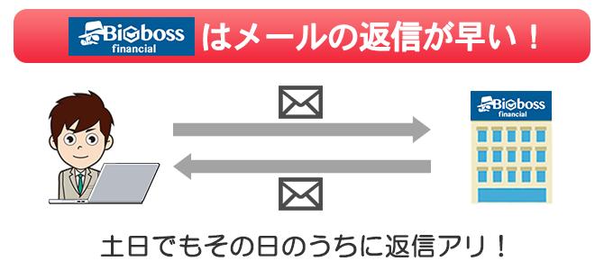 Big Bossのサポートはメールのレスポンスが速い