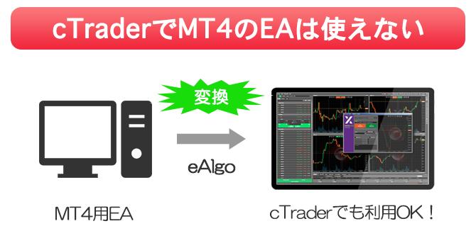 """cTraderではMT4対応のEAは""""そのまま""""使えない"""