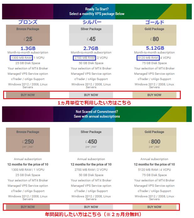 VPSの料金・プラン選択画面