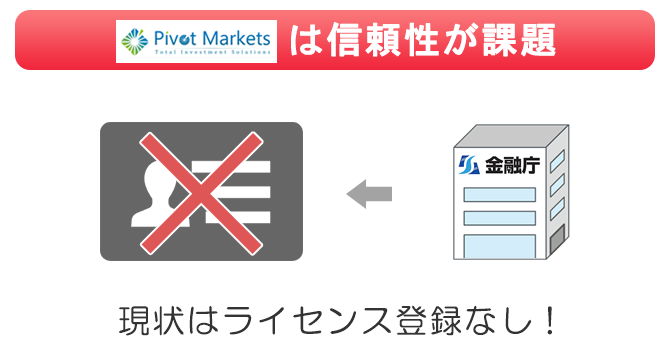 Pivot Marketsは現状ライセンス登録なし
