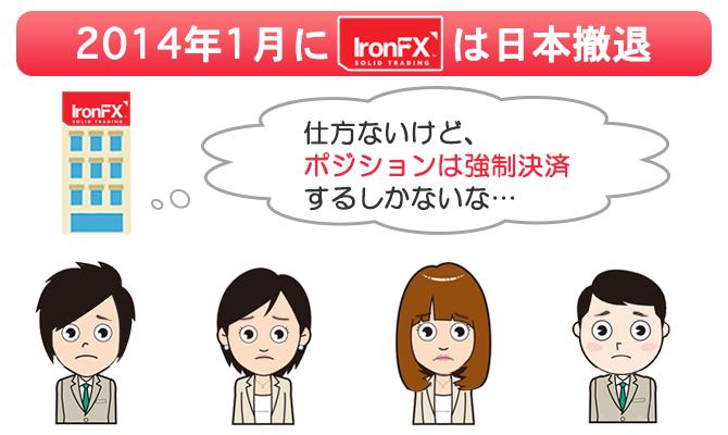 IronFXは2014年に日本市場撤退した際に顧客ポジションを強制決済した
