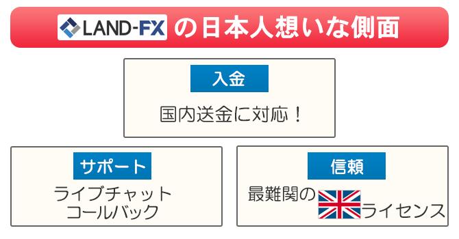 LANDFXは日本人向けサービスが充実!信頼性も◎