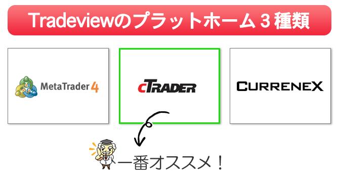TradeviewではMT4、cTrader、Currenexのプラットホームが使える