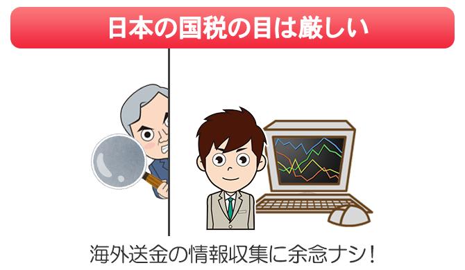 日本の金融庁は海外送金の情報収集に余念がない