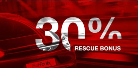 hotforexの30%レスキューボーナス