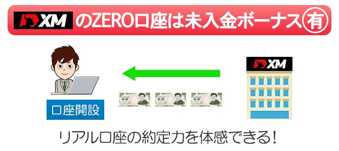 XMのZERO口座は3,000円の未入金ボーナスに対応している