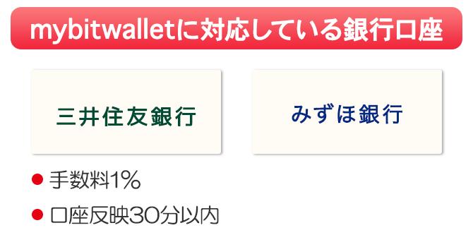 mybitwalletに対応している銀行口座は三井住友銀行とみずほ銀行