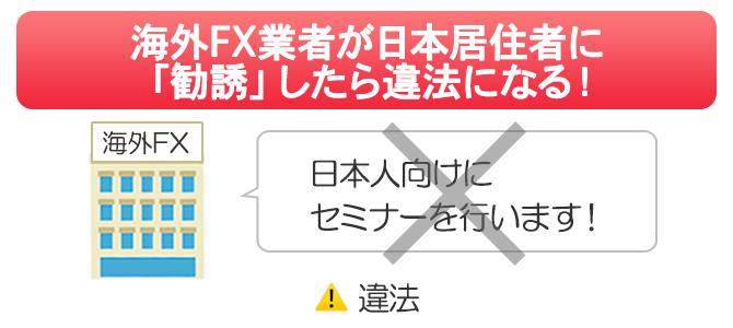 海外FX業者が日本人居住者に勧誘したら違法になる