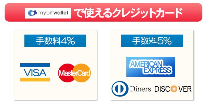 mybitwalletで入金に使えるクレジットカード一覧