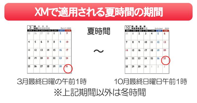 XMでサマータイムが適用される期間は3月最終日曜日午前1時から10月最終日曜日午前1時まで