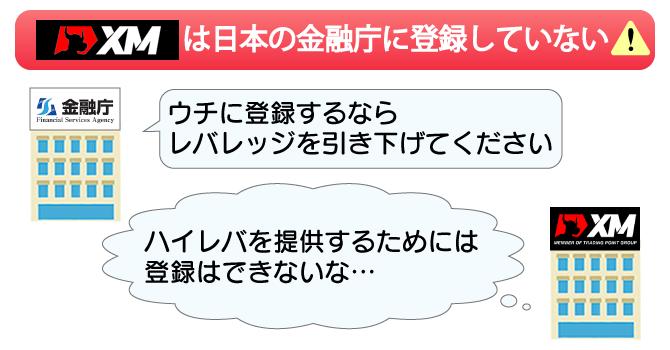 "XMは""あえて""日本の金融庁に無登録の姿勢を貫いている"