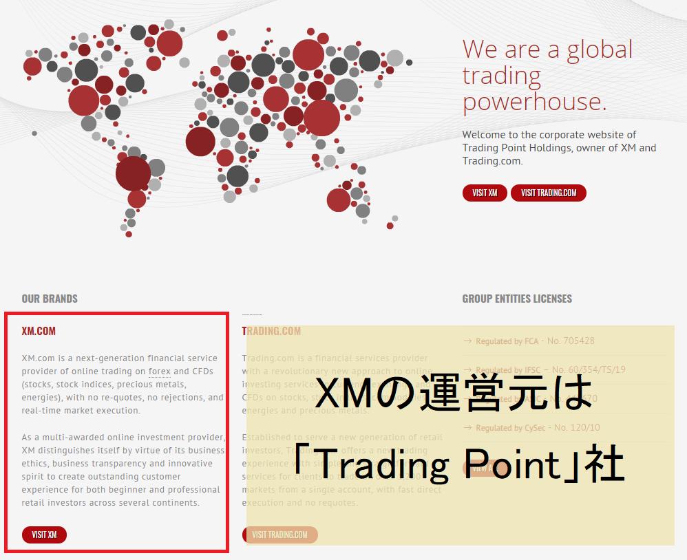 XMの運営元会社は信頼性が高い